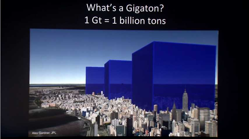 depiction of gigaton dimensions