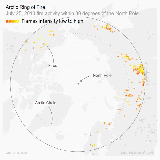 wildfires in the Arctic Circle, 2018